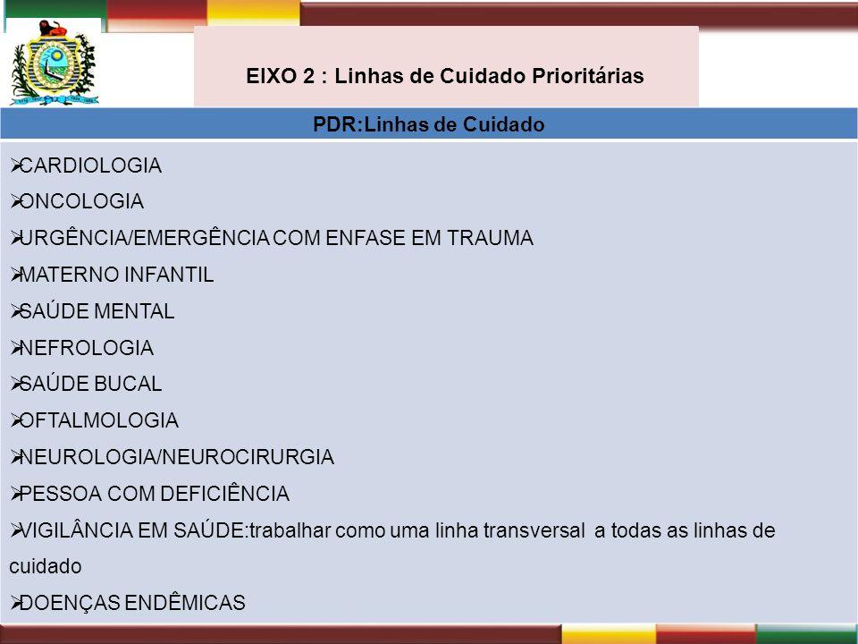 EIXO 2 : Linhas de Cuidado Prioritárias PDR:Linhas de Cuidado CARDIOLOGIA ONCOLOGIA URGÊNCIA/EMERGÊNCIA COM ENFASE EM TRAUMA MATERNO INFANTIL SAÚDE ME
