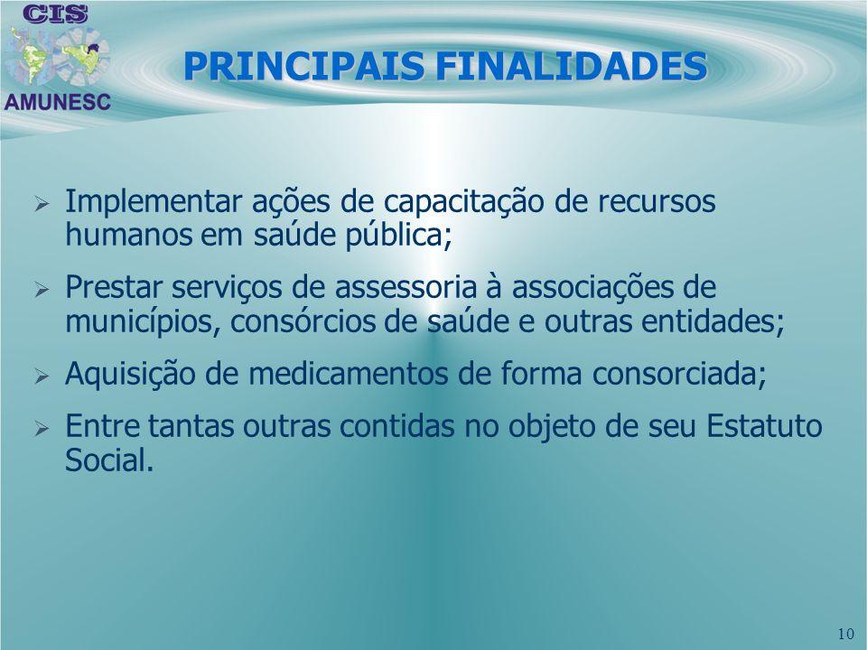 10 PRINCIPAIS FINALIDADES Implementar ações de capacitação de recursos humanos em saúde pública; Prestar serviços de assessoria à associações de munic