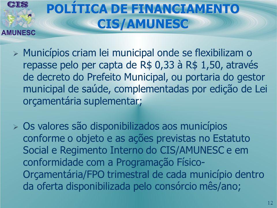 12 Municípios criam lei municipal onde se flexibilizam o repasse pelo per capta de R$ 0,33 à R$ 1,50, através de decreto do Prefeito Municipal, ou por