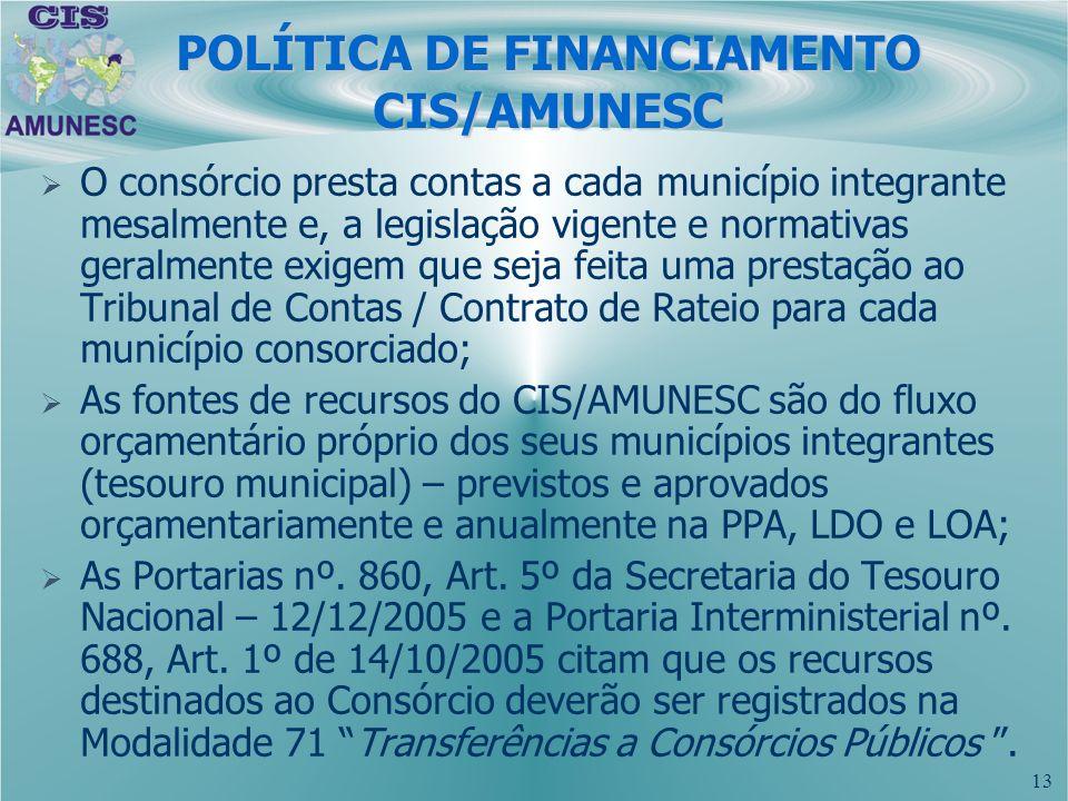 13 POLÍTICA DE FINANCIAMENTO CIS/AMUNESC O consórcio presta contas a cada município integrante mesalmente e, a legislação vigente e normativas geralme
