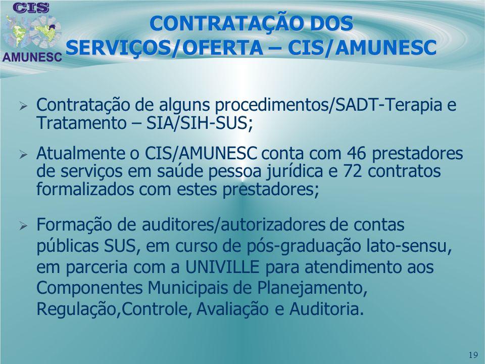 19 Contratação de alguns procedimentos/SADT-Terapia e Tratamento – SIA/SIH-SUS; Atualmente o CIS/AMUNESC conta com 46 prestadores de serviços em saúde