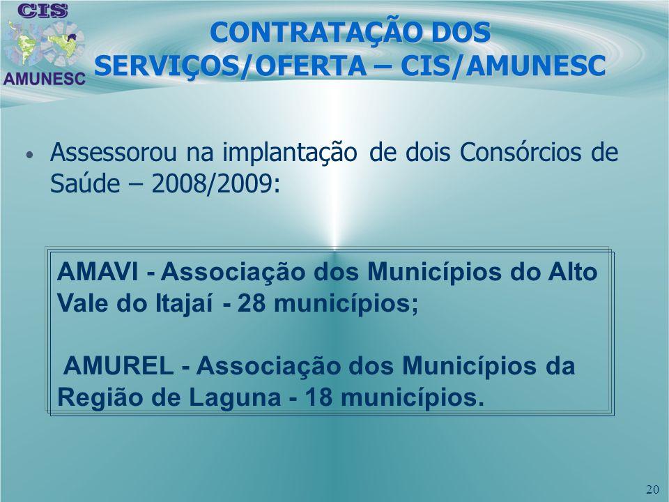 20 CONTRATAÇÃO DOS SERVIÇOS/OFERTA – CIS/AMUNESC Assessorou na implantação de dois Consórcios de Saúde – 2008/2009: AMAVI - Associação dos Municípios