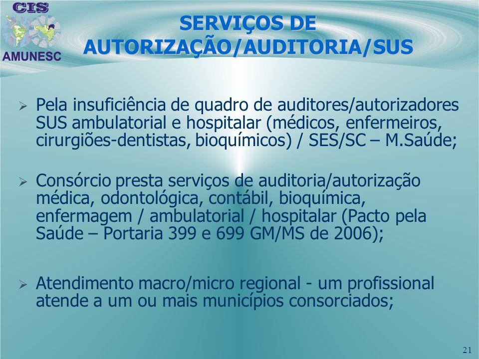 21 SERVIÇOS DE AUTORIZAÇÃO/AUDITORIA/SUS Pela insuficiência de quadro de auditores/autorizadores SUS ambulatorial e hospitalar (médicos, enfermeiros,