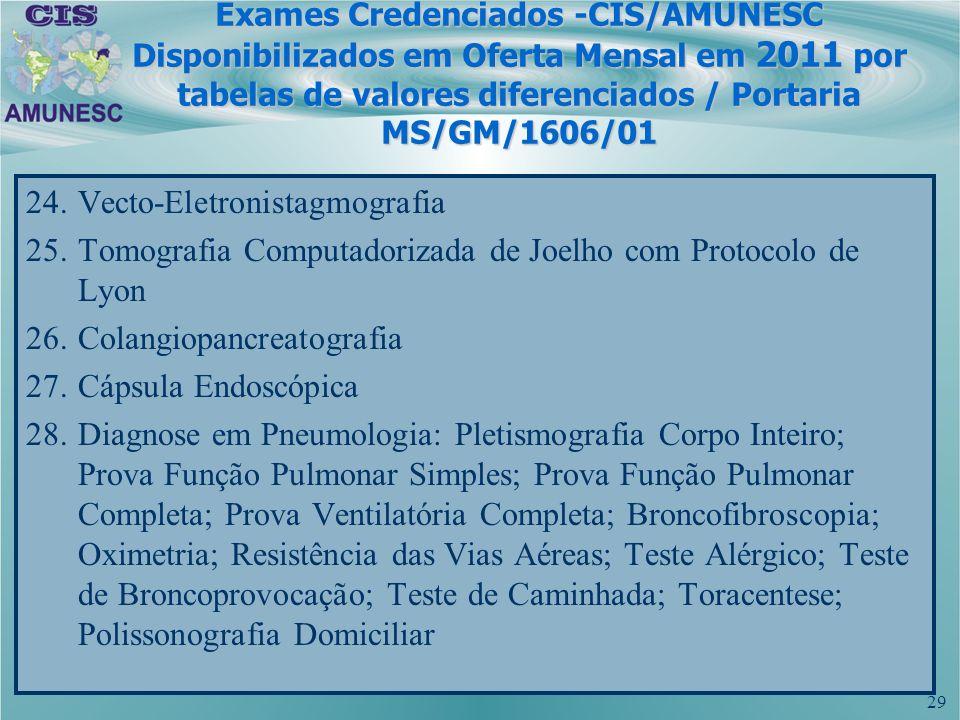 29 Exames Credenciados -CIS/AMUNESC Disponibilizados em Oferta Mensal em 2011 por tabelas de valores diferenciados / Portaria MS/GM/1606/01 24.Vecto-E