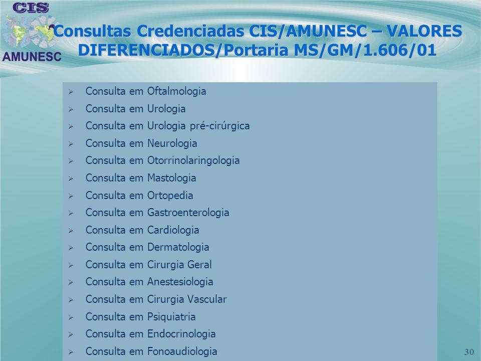 30 Consultas Credenciadas CIS/AMUNESC – VALORES DIFERENCIADOS/Portaria MS/GM/1.606/01 Consulta em Oftalmologia Consulta em Urologia Consulta em Urolog
