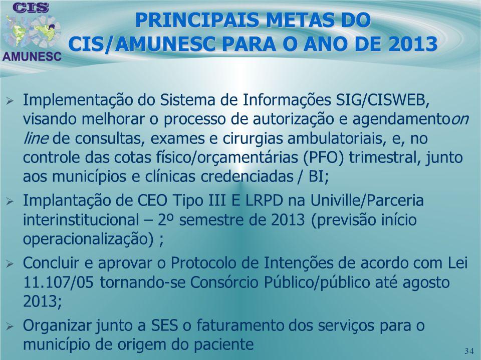 34 PRINCIPAIS METAS DO CIS/AMUNESC PARA O ANO DE 2013 Implementação do Sistema de Informações SIG/CISWEB, visando melhorar o processo de autorização e