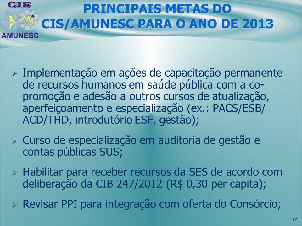 35 Implementação em ações de capacitação permanente de recursos humanos em saúde pública com a co- promoção e adesão a outros cursos de atualização, a