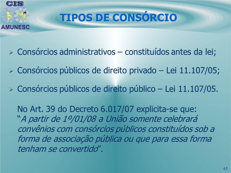45 TIPOS DE CONSÓRCIO Consórcios administrativos – constituídos antes da lei; Consórcios públicos de direito privado – Lei 11.107/05; Consórcios públi