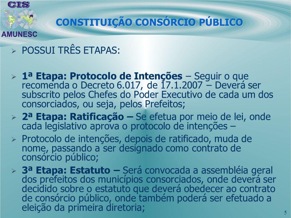 5 CONSTITUIÇÃO CONSÓRCIO PÚBLICO POSSUI TRÊS ETAPAS: 1ª Etapa: Protocolo de Intenções – Seguir o que recomenda o Decreto 6.017, de 17.1.2007 – Deverá
