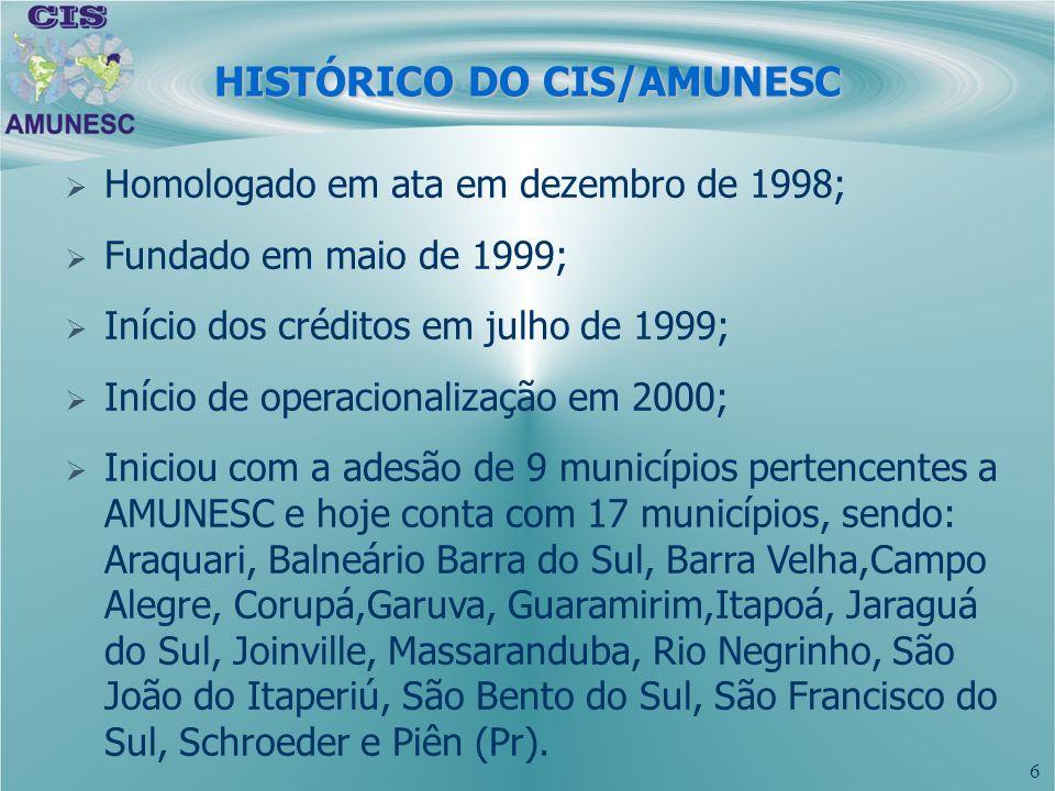 6 HISTÓRICO DO CIS/AMUNESC Homologado em ata em dezembro de 1998; Fundado em maio de 1999; Início dos créditos em julho de 1999; Início de operacional