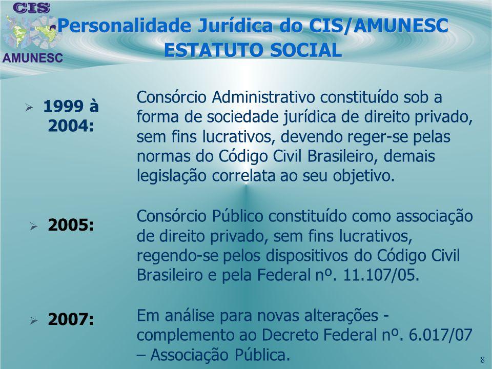 8 Personalidade Jurídica do CIS/AMUNESC ESTATUTO SOCIAL 1999 à 2004: Consórcio Administrativo constituído sob a forma de sociedade jurídica de direito