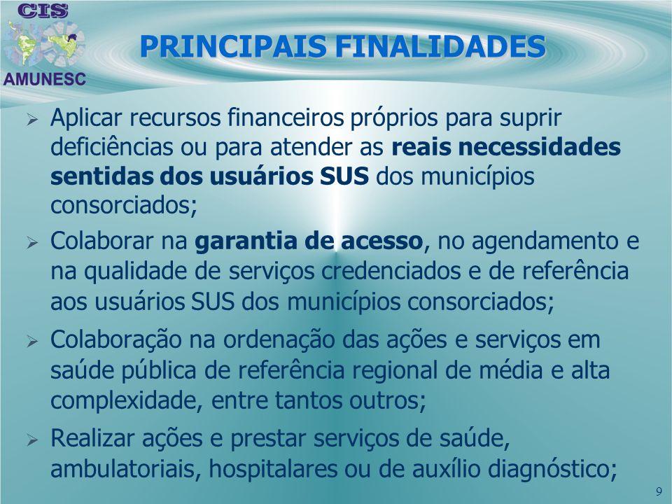 9 Aplicar recursos financeiros próprios para suprir deficiências ou para atender as reais necessidades sentidas dos usuários SUS dos municípios consor