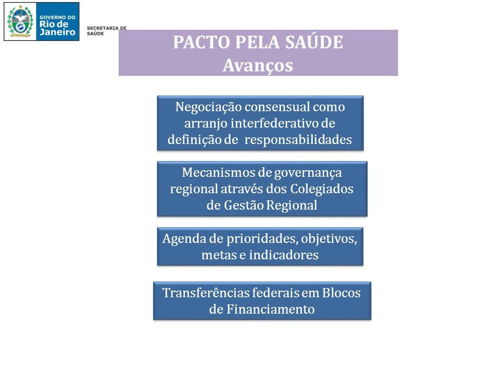 Negociação consensual como arranjo interfederativo de definição de responsabilidades Mecanismos de governança regional através dos Colegiados de Gestã