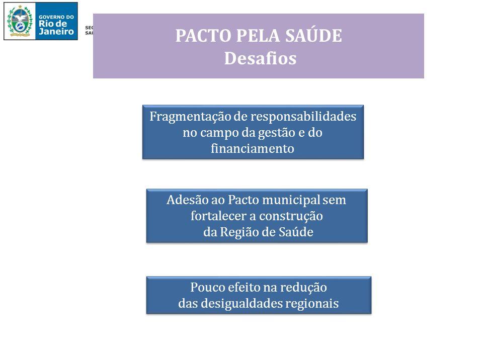 Adesão ao Pacto municipal sem fortalecer a construção da Região de Saúde Adesão ao Pacto municipal sem fortalecer a construção da Região de Saúde Frag
