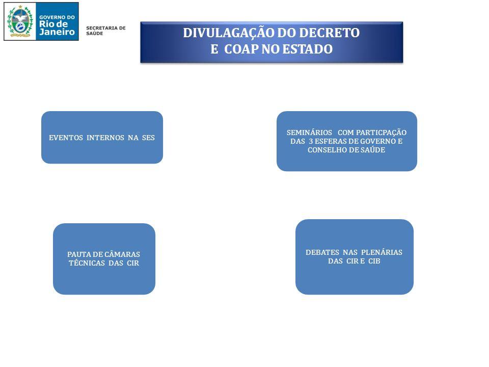 A EXPERIÊNCIA DA REGIÃO DO MÉDIO PARAÍBA NO DESENVOLVIMETO DE AÇÕES PARA FIRMAR O COAP INÍCIO DA CONSTRUÇÃO DO PLANO REGIONAL DE SAÚDE CRIAÇÃO DE GRUPO CONDUTOR REGIONAL PARA O DESENVOLVIMENTO DO COAP APROPRIAÇÃO DOS DISPOSITIVOS, INSTRUMENTOS, FORMULÁRIOS DO COAP ELABORAÇÃO DO DIAGNÓSTICO DE SAÚDE REGIONAL