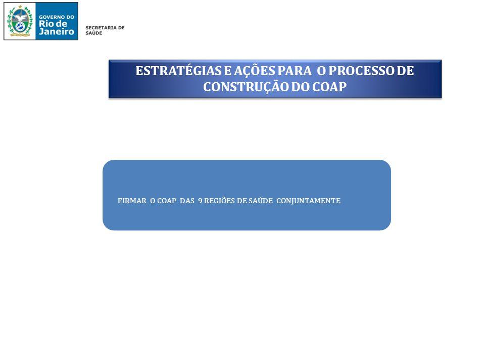 ESTRATÉGIAS E AÇÕES PARA O PROCESSO DE CONSTRUÇÃO DO COAP FIRMAR O COAP DAS 9 REGIÕES DE SAÚDE CONJUNTAMENTE