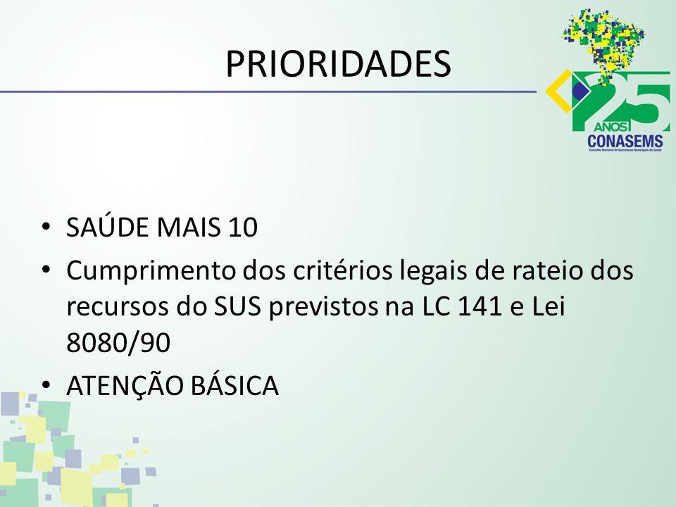 PRIORIDADES SAÚDE MAIS 10 Cumprimento dos critérios legais de rateio dos recursos do SUS previstos na LC 141 e Lei 8080/90 ATENÇÃO BÁSICA