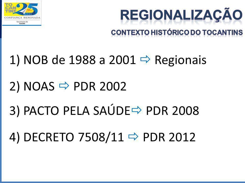 1) NOB de 1988 a 2001 Regionais 2) NOAS PDR 2002 3) PACTO PELA SAÚDE PDR 2008 4) DECRETO 7508/11 PDR 2012
