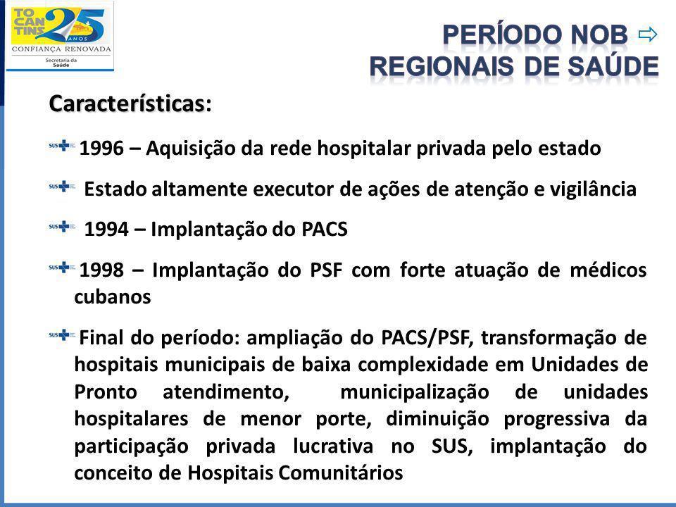 Características Características: 1996 – Aquisição da rede hospitalar privada pelo estado Estado altamente executor de ações de atenção e vigilância 19