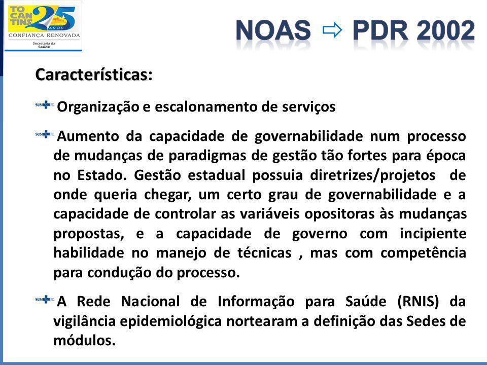 Características Características: Organização e escalonamento de serviços Aumento da capacidade de governabilidade num processo de mudanças de paradigm
