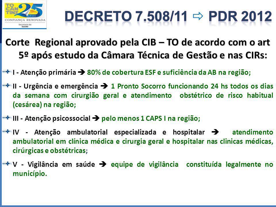 Corte Regional aprovado pela CIB – TO de acordo com o art 5º após estudo da Câmara Técnica de Gestão e nas CIRs Corte Regional aprovado pela CIB – TO