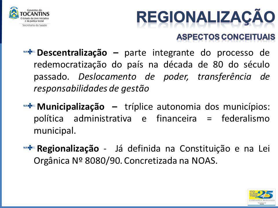 Descentralização – parte integrante do processo de redemocratização do país na década de 80 do século passado. Deslocamento de poder, transferência de