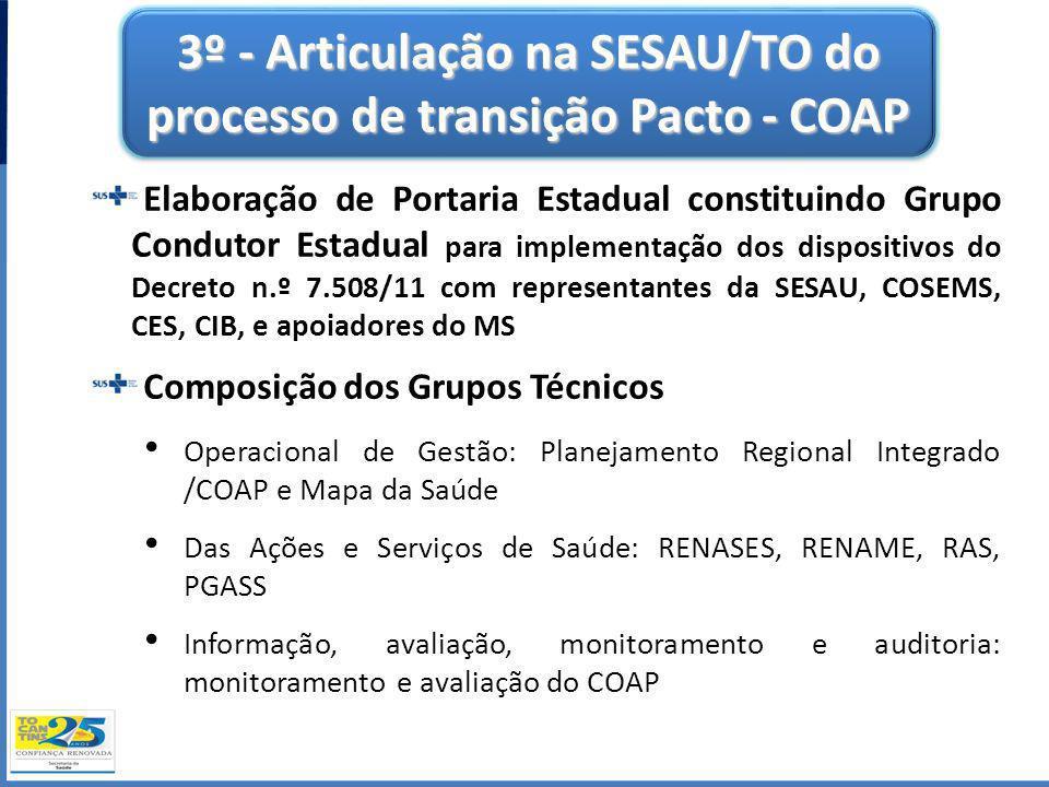 3º - Articulação na SESAU/TO do processo de transição Pacto - COAP Elaboração de Portaria Estadual constituindo Grupo Condutor Estadual para implement