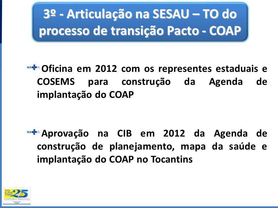 3º - Articulação na SESAU – TO do processo de transição Pacto - COAP Oficina em 2012 com os representes estaduais e COSEMS para construção da Agenda d