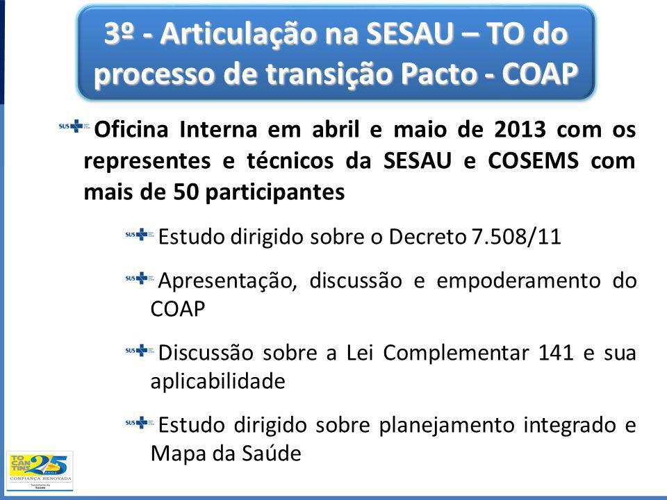 3º - Articulação na SESAU – TO do processo de transição Pacto - COAP Oficina Interna em abril e maio de 2013 com os representes e técnicos da SESAU e
