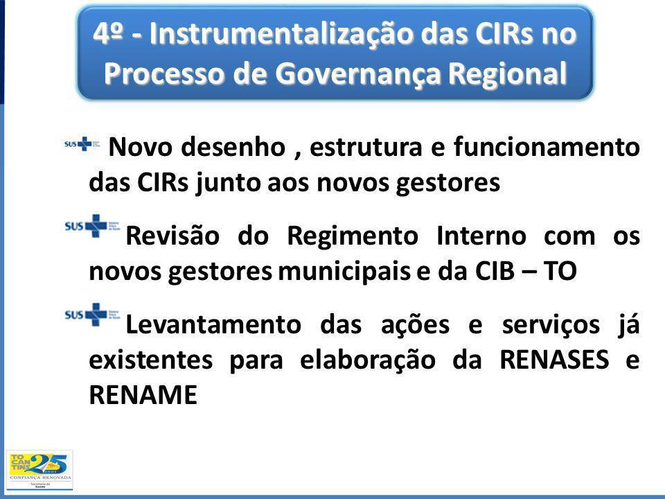 4º - Instrumentalização das CIRs no Processo de Governança Regional Novo desenho, estrutura e funcionamento das CIRs junto aos novos gestores Revisão