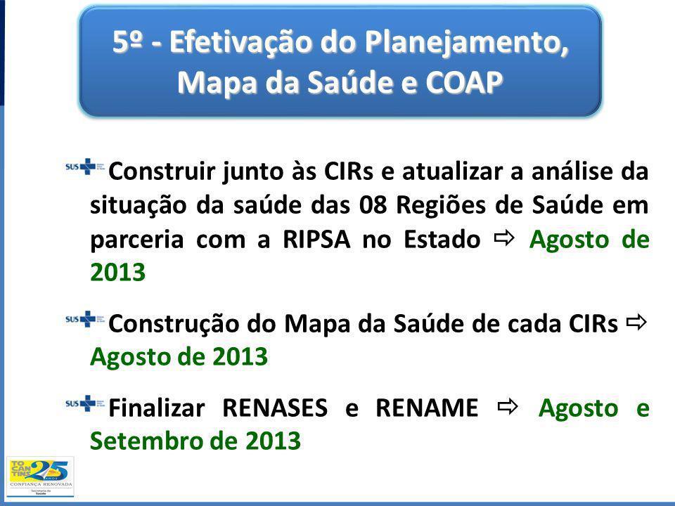 5º - Efetivação do Planejamento, Mapa da Saúde e COAP Construir junto às CIRs e atualizar a análise da situação da saúde das 08 Regiões de Saúde em pa