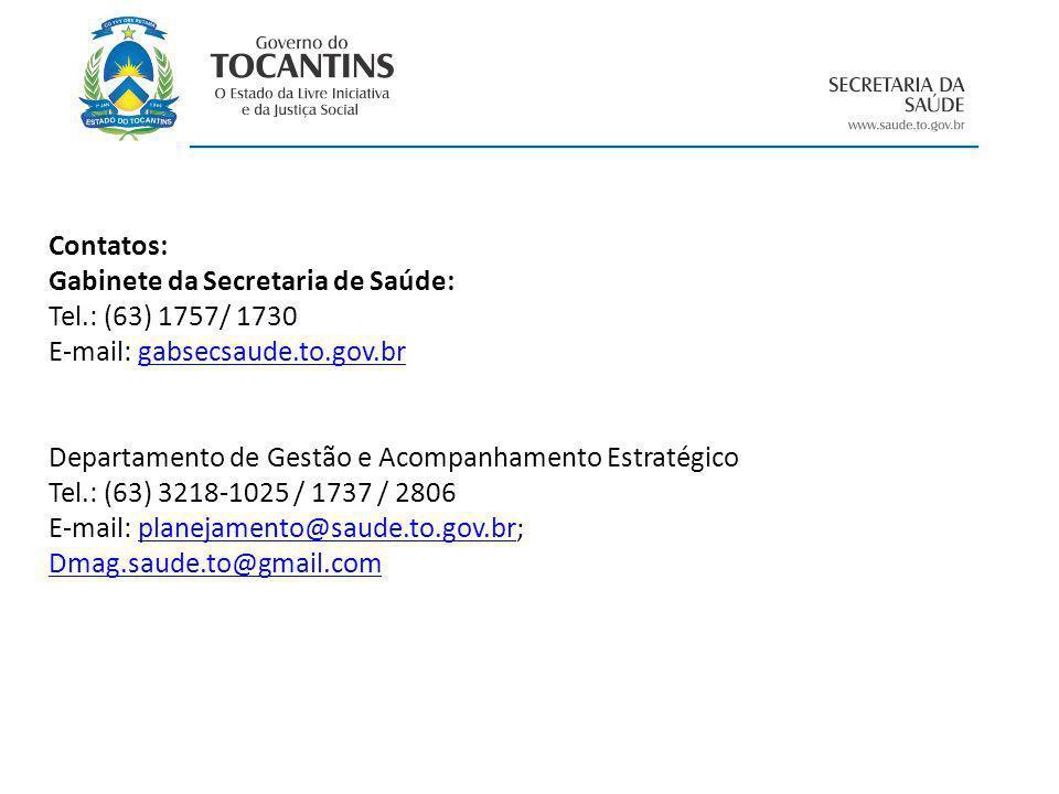 Contatos: Gabinete da Secretaria de Saúde: Tel.: (63) 1757/ 1730 E-mail: gabsecsaude.to.gov.brgabsecsaude.to.gov.br Departamento de Gestão e Acompanha