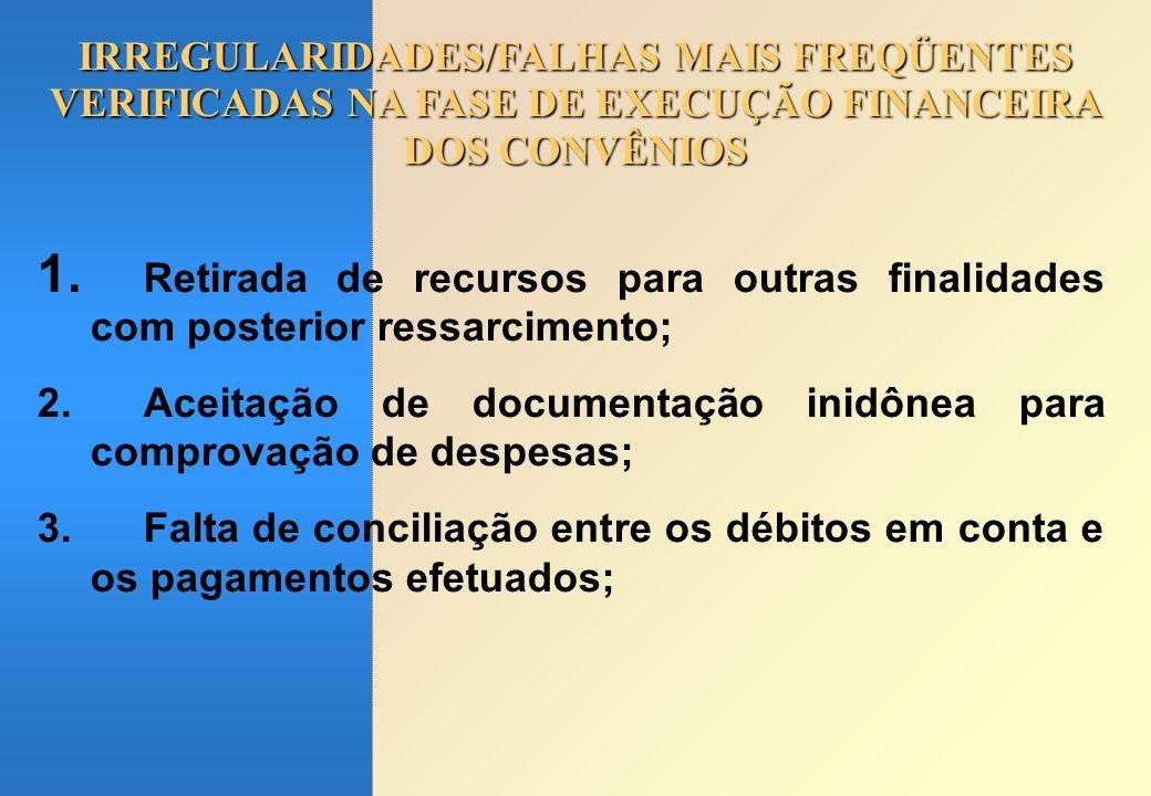 IRREGULARIDADES/FALHAS MAIS FREQÜENTES VERIFICADAS NA FASE DE EXECUÇÃO FINANCEIRA DOS CONVÊNIOS 1. Retirada de recursos para outras finalidades com po
