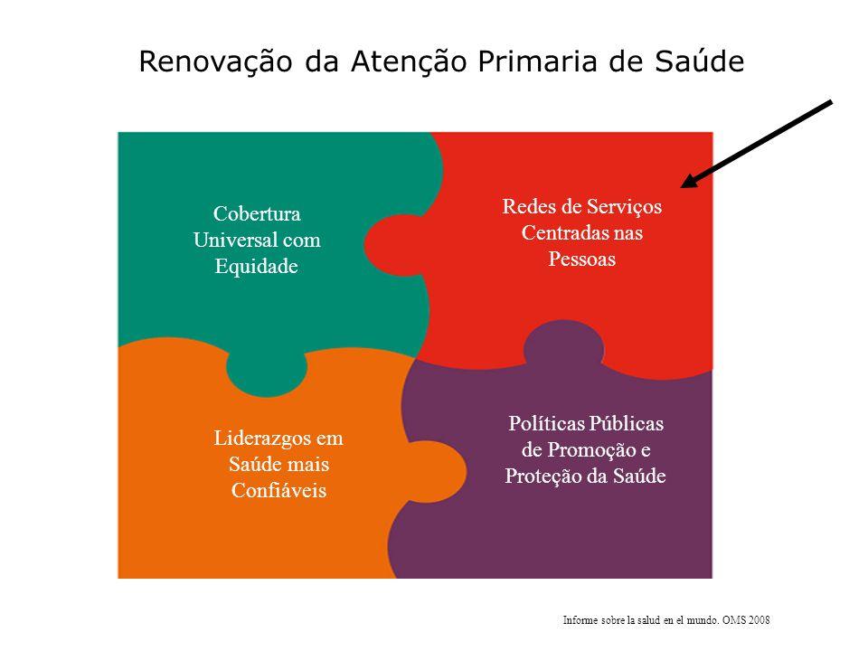 Cobertura Universal com Equidade Redes de Serviços Centradas nas Pessoas Liderazgos em Saúde mais Confiáveis Políticas Públicas de Promoção e Proteção