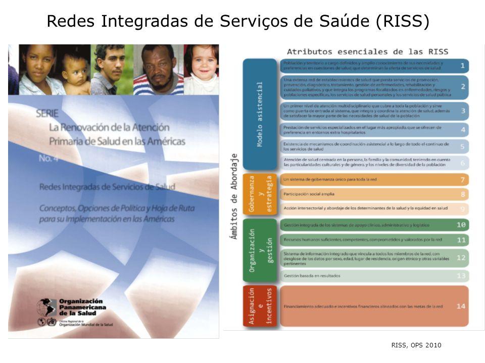 RISS, OPS 2010 Redes Integradas de Serviços de Saúde (RISS)