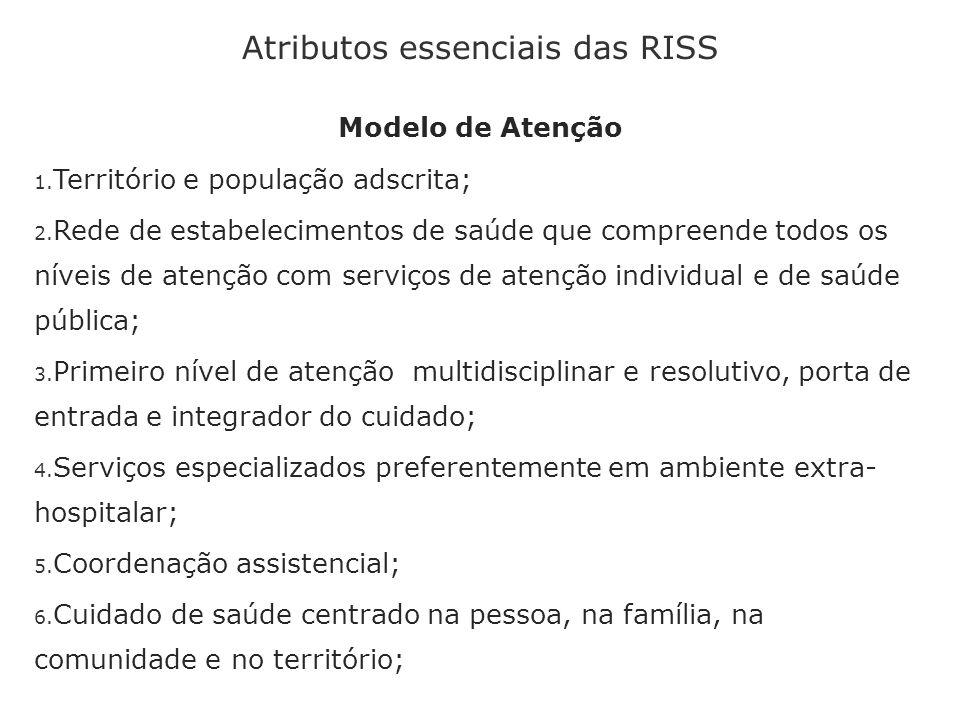Atributos essenciais das RISS Modelo de Atenção 1. Território e população adscrita; 2. Rede de estabelecimentos de saúde que compreende todos os nívei
