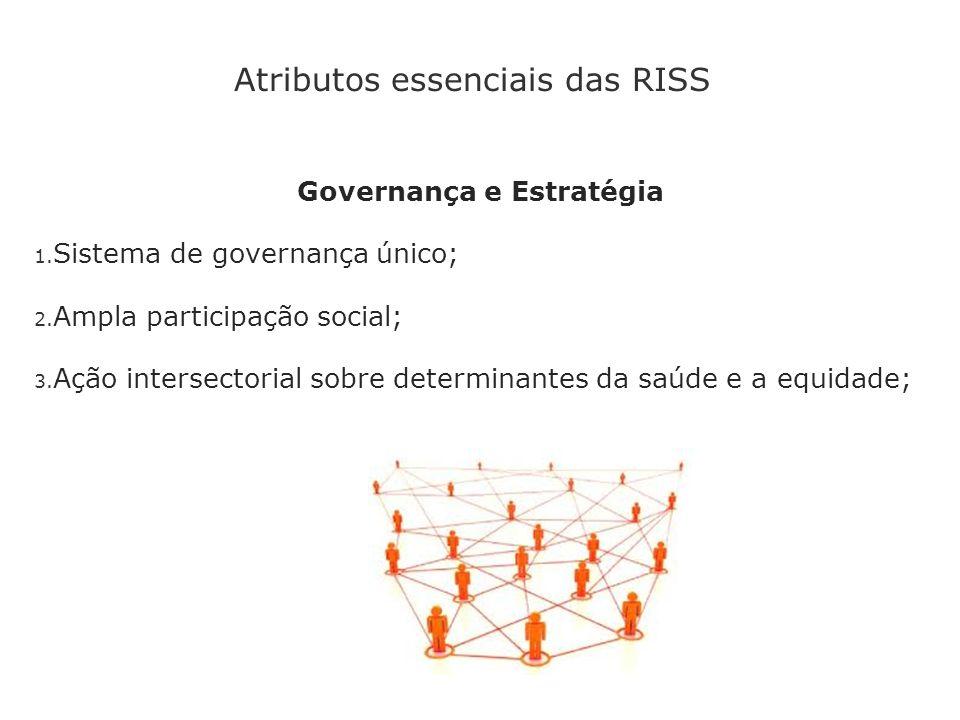 Atributos essenciais das RISS Governança e Estratégia 1. Sistema de governança único; 2. Ampla participação social; 3. Ação intersectorial sobre deter