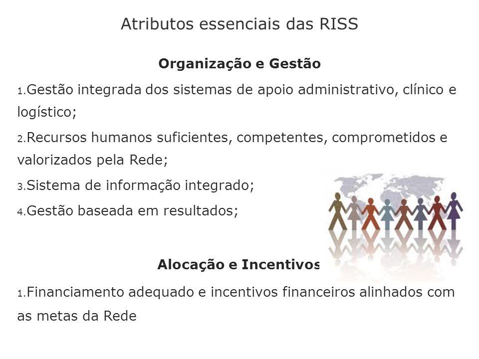 Atributos essenciais das RISS Organização e Gestão 1. Gestão integrada dos sistemas de apoio administrativo, clínico e logístico; 2. Recursos humanos