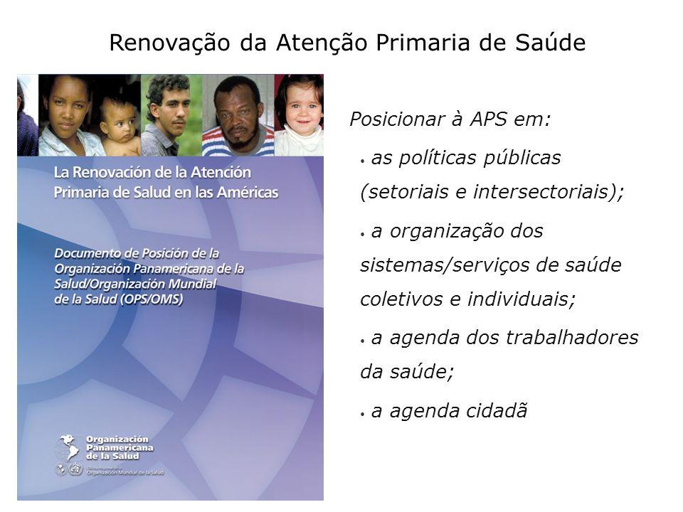 Posicionar à APS em: as políticas públicas (setoriais e intersectoriais); a organização dos sistemas/serviços de saúde coletivos e individuais; a agen