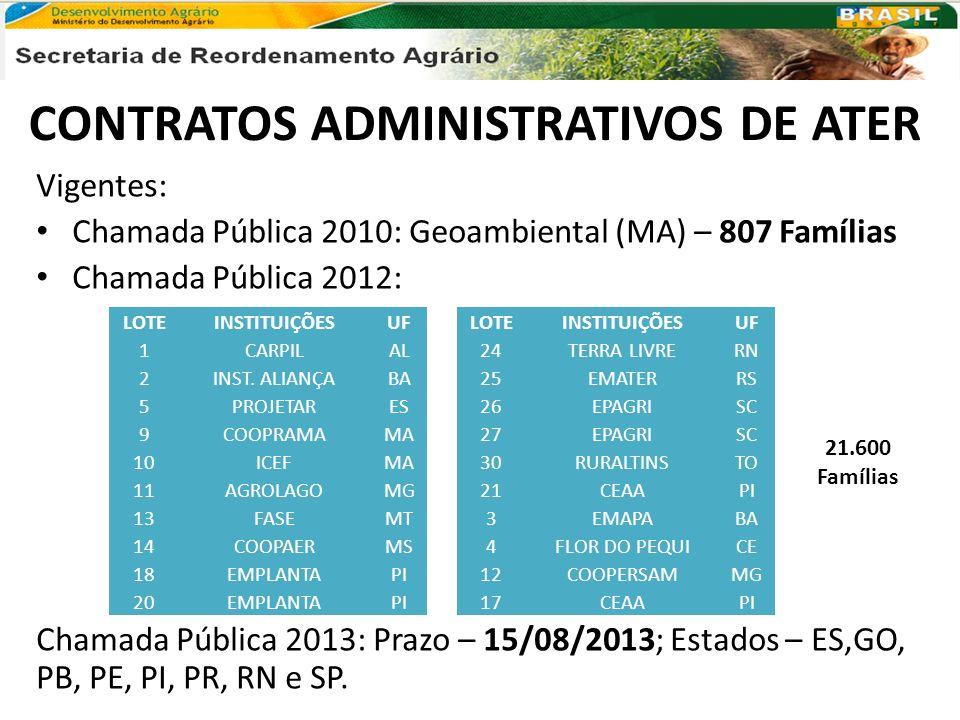 CONTRATOS ADMINISTRATIVOS DE ATER Vigentes: Chamada Pública 2010: Geoambiental (MA) – 807 Famílias Chamada Pública 2012: Chamada Pública 2013: Prazo –