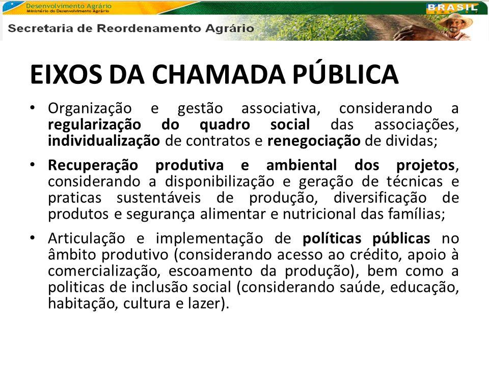 EIXOS DA CHAMADA PÚBLICA Organização e gestão associativa, considerando a regularização do quadro social das associações, individualização de contrato