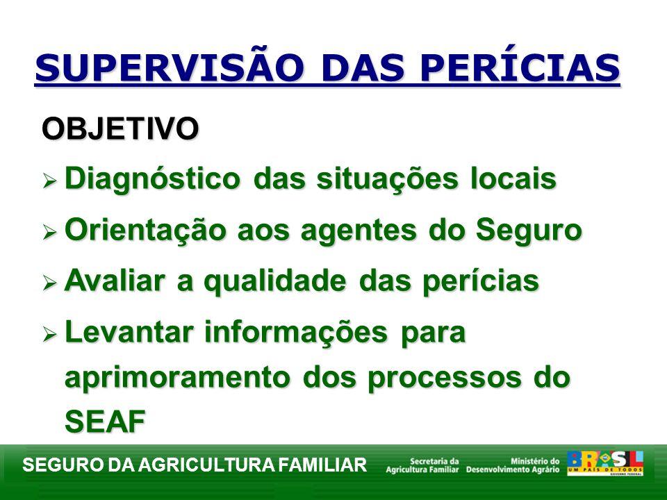 SEGURO DA AGRICULTURA FAMILIAR SUPERVISÃO DAS PERÍCIAS OBJETIVO Diagnóstico das situações locais Diagnóstico das situações locais Orientação aos agent