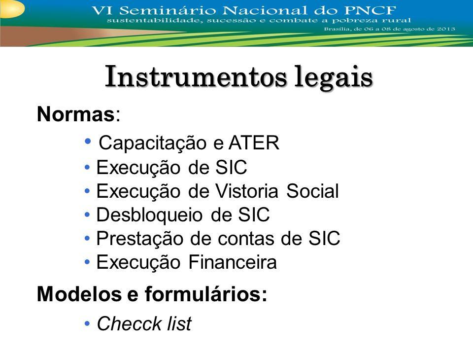 Checck list: Proposta de financiamento.Documentação do beneficiário.