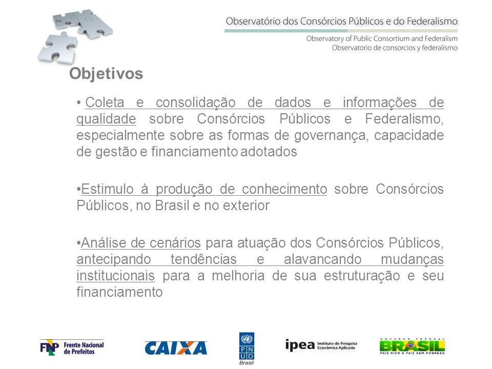 Coleta e consolidação de dados e informações de qualidade sobre Consórcios Públicos e Federalismo, especialmente sobre as formas de governança, capaci