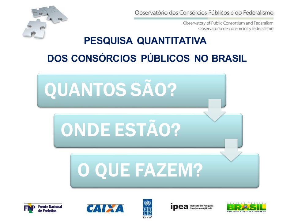 PESQUISA QUANTITATIVA DOS CONSÓRCIOS PÚBLICOS NO BRASIL QUANTOS SÃO?ONDE ESTÃO?O QUE FAZEM?