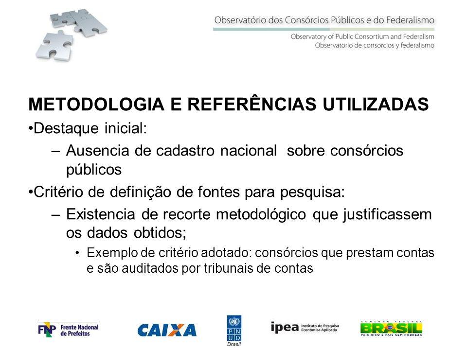 METODOLOGIA E REFERÊNCIAS UTILIZADAS Destaque inicial: –Ausencia de cadastro nacional sobre consórcios públicos Critério de definição de fontes para p