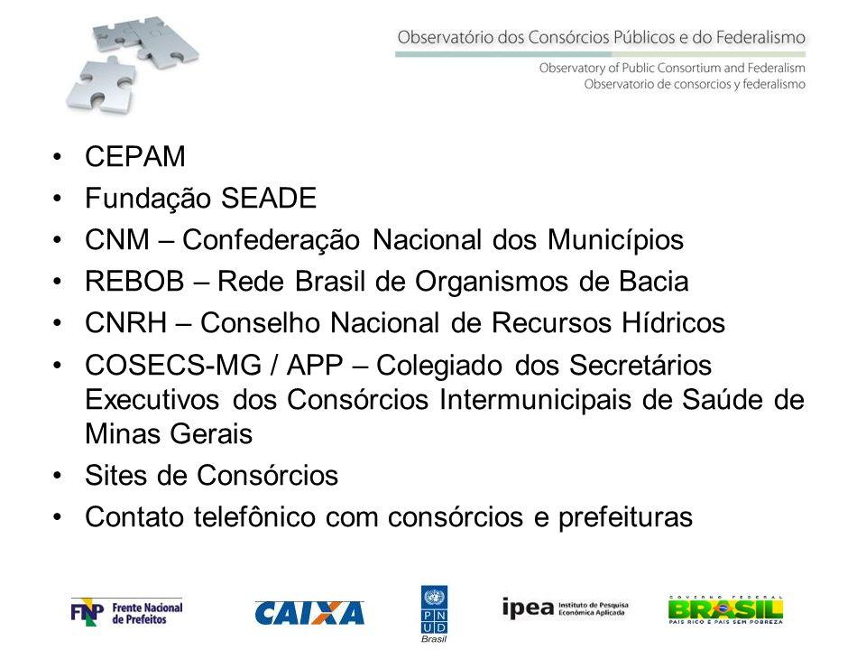 CEPAM Fundação SEADE CNM – Confederação Nacional dos Municípios REBOB – Rede Brasil de Organismos de Bacia CNRH – Conselho Nacional de Recursos Hídric