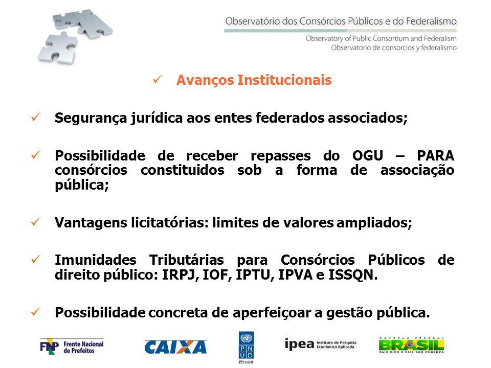 Avanços Institucionais Segurança jurídica aos entes federados associados; Possibilidade de receber repasses do OGU – PARA consórcios constituidos sob
