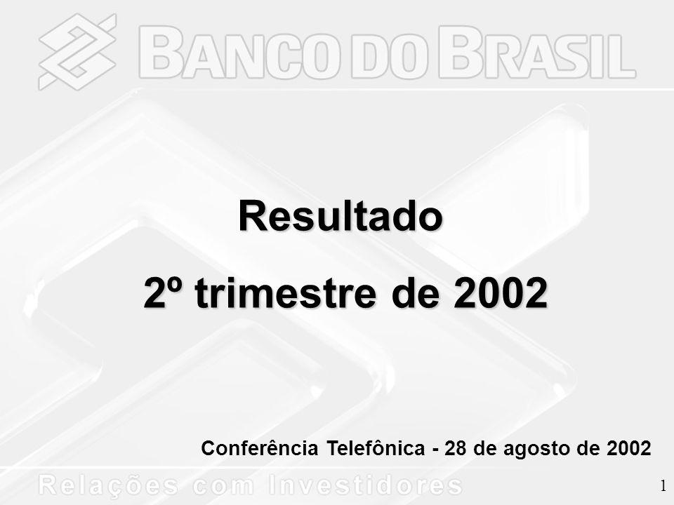 1 Conferência Telefônica - 28 de agosto de 2002 Resultado 2º trimestre de 2002 2º trimestre de 2002