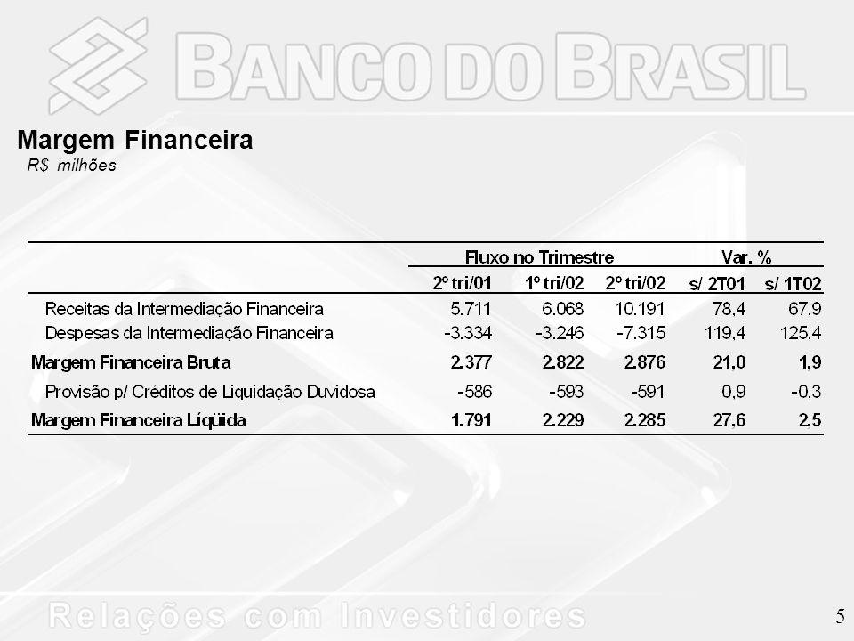 6 Análise do Volume e Taxa 2º trim. 2001/2º trim. 2002 R$ milhões %
